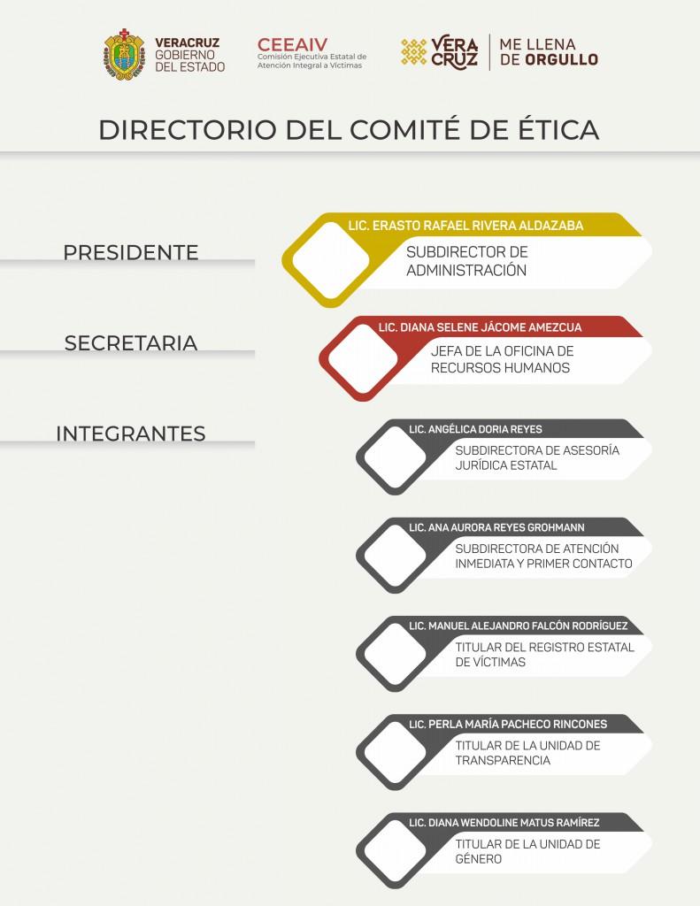 DIRECTORIO_ÉTICA-ABRIL